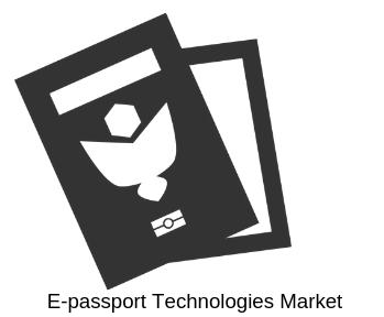 Comparative Report on Global E-passport Technologies Market'
