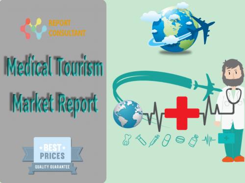 Medical Tourism Market'