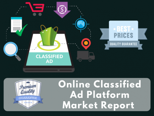 Online Classified Ad Platform Market'