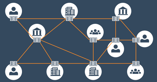 Distributed Ledger Technology Market Research Report 2019'