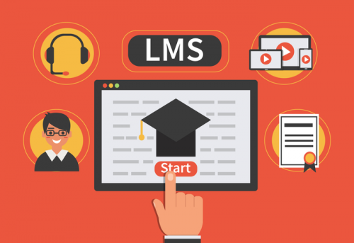 Learning Management System (LMS) Market Research Report'