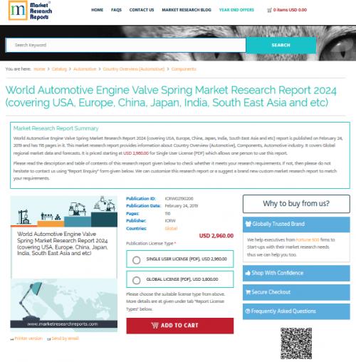 World Automotive Engine Valve Spring Market Research Report'