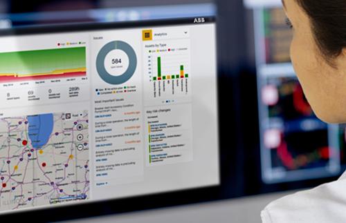 Asset Reliability Software Market'