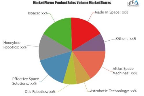 Space Robotics Market'