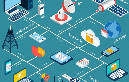 Wireless Connectivity Market Competitive Analysis 2019 CAGR'