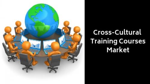 Cross-Cultural Training Courses Market'