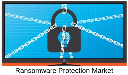 Profitable and Strategic Report on Ransomware Protection Mar'
