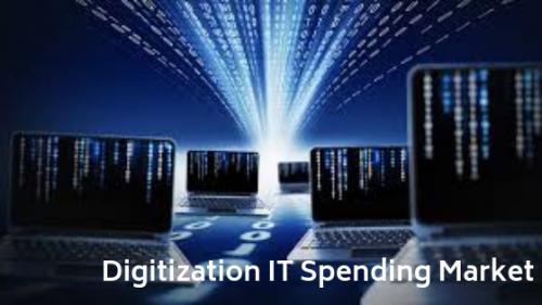Digitization IT Spending Market'