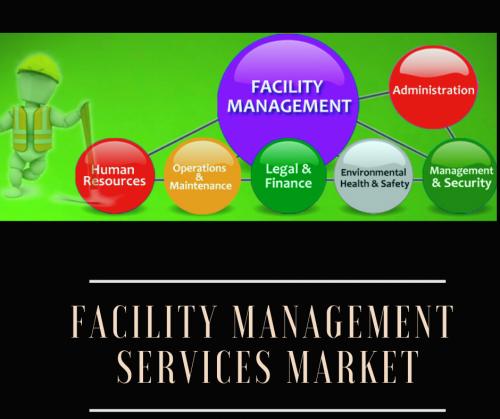 Facility Management services Market'