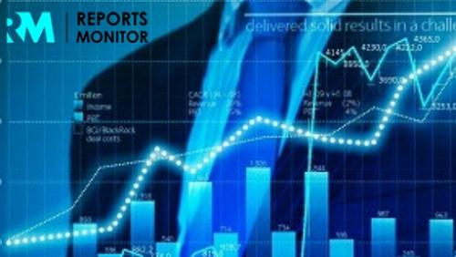 Global Automotive Radiator Market Growth 2019-2024'