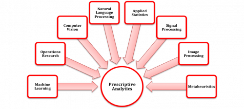 Natural Language Processing (NLP) Market Size, Growth Factor'