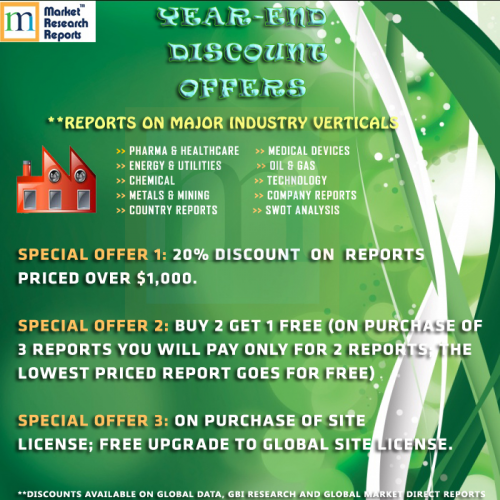 Market Research Discount Offers'