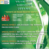 Market Research Discount Offers