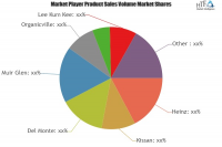 Ketchup Market To Witness Huge Growth By 2025| Nestle, Lee K