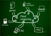 Telecom Cloud'