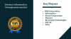 Product Information Management Market'