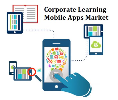 Corporate Learning Mobile Apps Market'