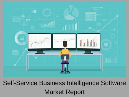 Self-Service Business Intelligence Software Market'