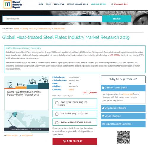 Global Heat-treated Steel Plates Industry Market Research'
