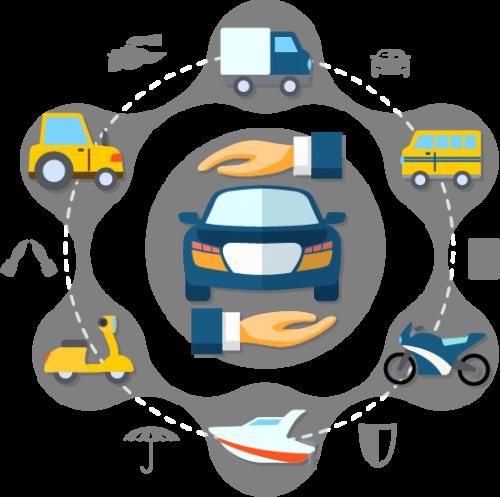 Vehicle Insurance market'