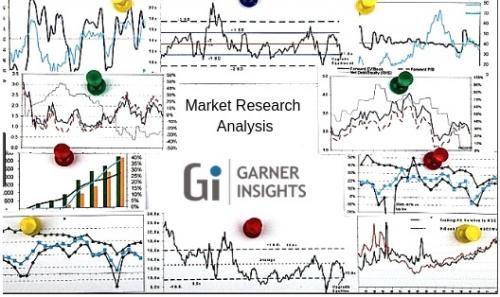 Metal Detector Market'