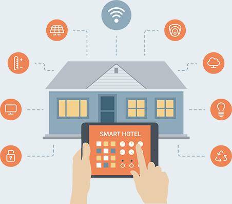 Hotel Property Management System Market'