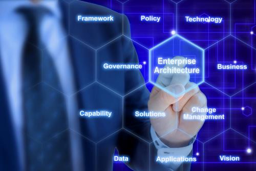 Enterprise Architecture Software'