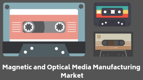 Magnetic and Optical Media Manufacturing Market'