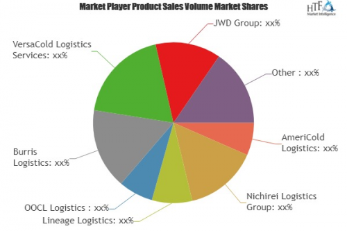 Healthcare Cold Chain Logistics Market Huge Growth by 2025'