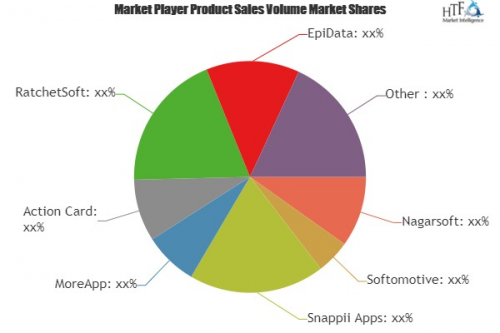 Data Entry Software Market Is Booming Worldwide'