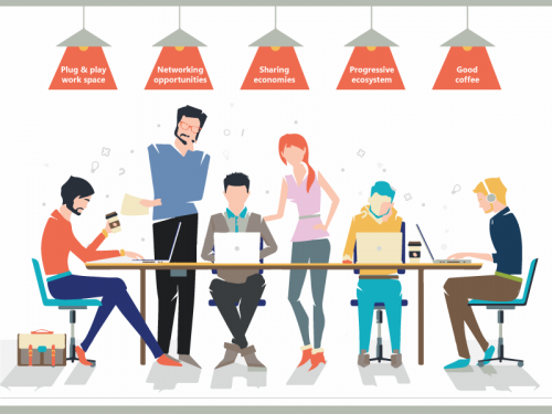 Coworking Management Software'
