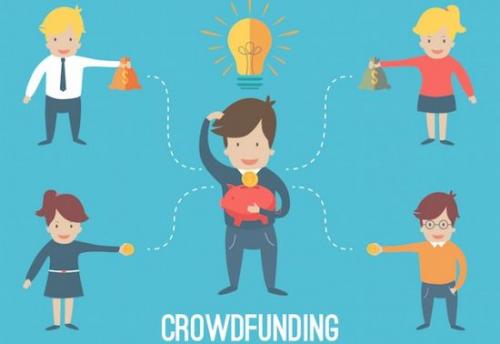 Crowdfunding Market'