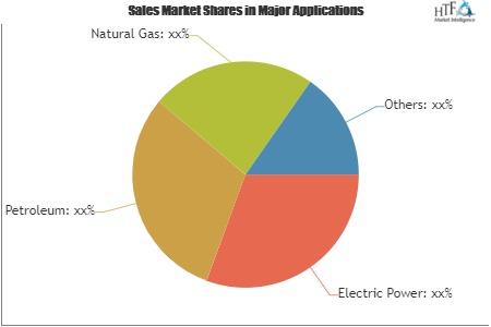 Blockchain Technology in Energy Market'