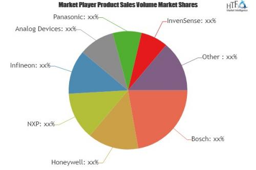 IoT Smart Sensors Market'