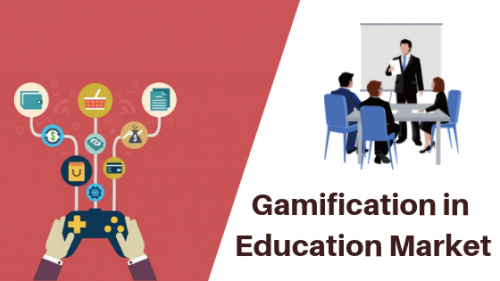 Gamification in Education Market'
