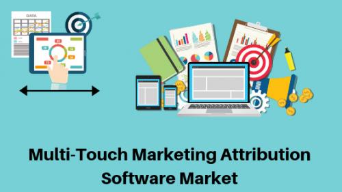 Multi-Touch Marketing Attribution Software Market'