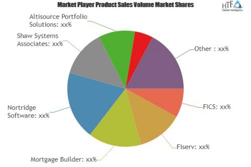 Loan Servicing Software Market'