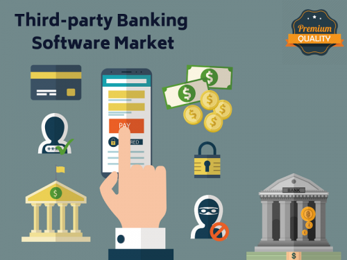 Third-party Banking Software Market'
