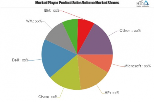 Information and Communications Technology Market To Witness'