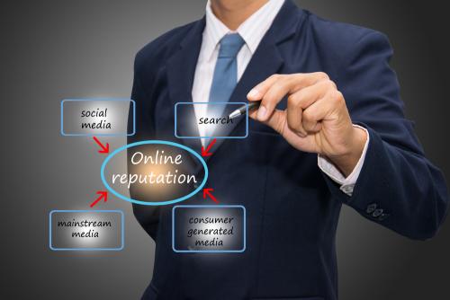 Online Reputation Management Market'