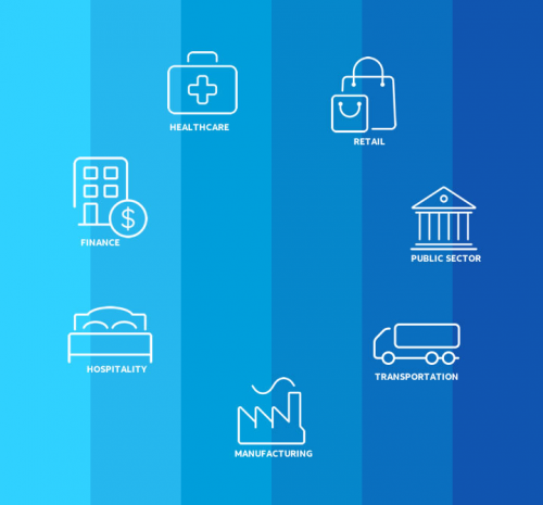 Multi-Service Business Gateway'