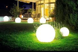 Landscape Lamps Market'