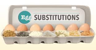 Egg Substitutes Market'