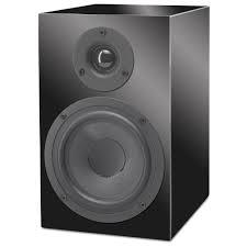 Loudspeaker Box Market'
