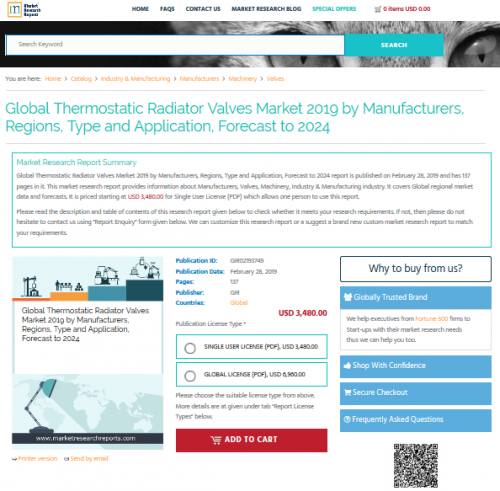 Global Thermostatic Radiator Valves Market 2019'