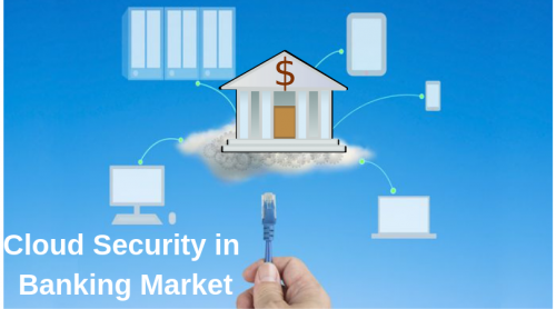 Cloud Security in Banking Market'