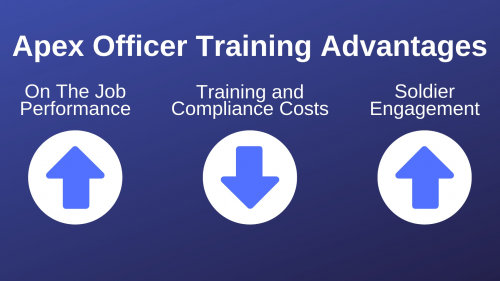 Apex Officer Military Training Soldier VR Advantages'