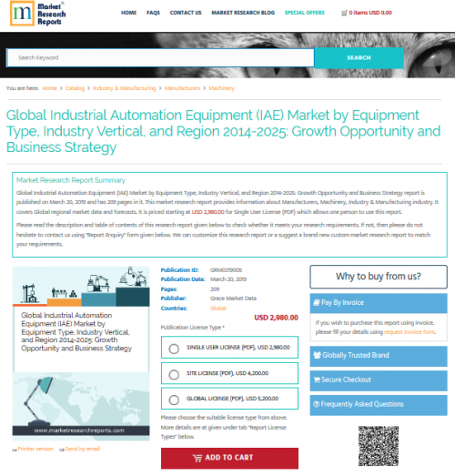 Global Industrial Automation Equipment (IAE) Market'