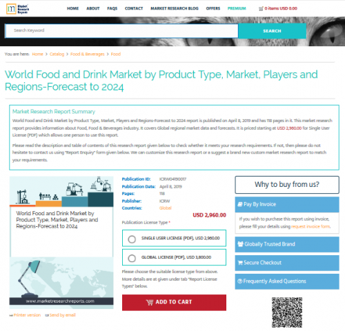 World Food and Drink Market by Product Type, Market, Players'