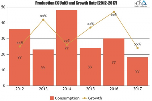 Condoms Market Showing Huge Economic Growth Opportunities'